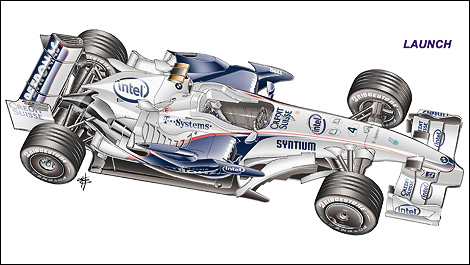 Auto Racing Traction Control on F1 Technical  The Evolution Of The Bmw Sauber F1 08 Over The Course Of