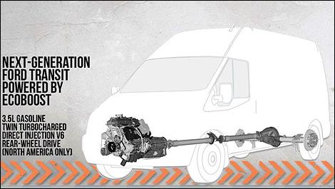 Ford Transit Ecoboost