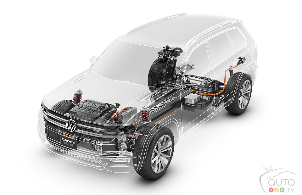 VW CrossBlue designed for fuel-conscious North American families