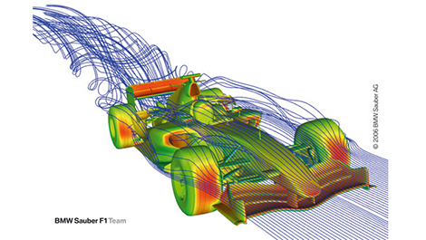 CFD images of air flow around the Sauber F1 car.