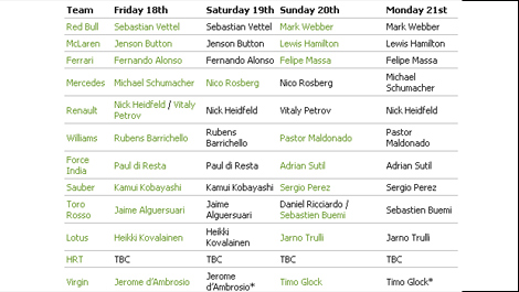 F1: Drivers' schedule for the next Barcelona tests | Auto123 com